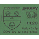 Poingdestre Family Arms - Jersey
